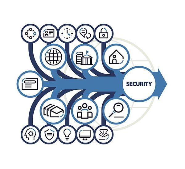 Des «Initiatives majeures en matière de cybersécurité» montrent que chacun peut contribuer à établir la confiance Thumbnail